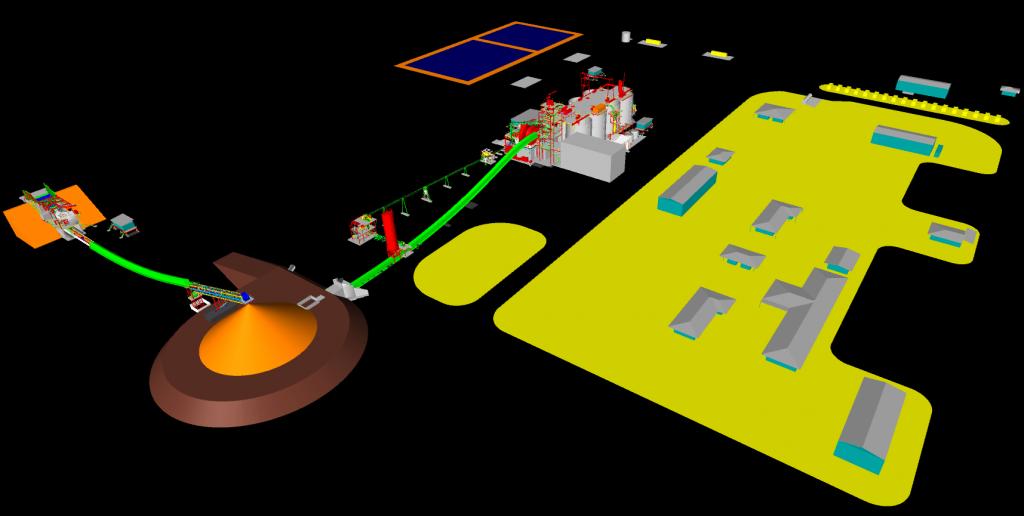 Process plant indicative arrangement
